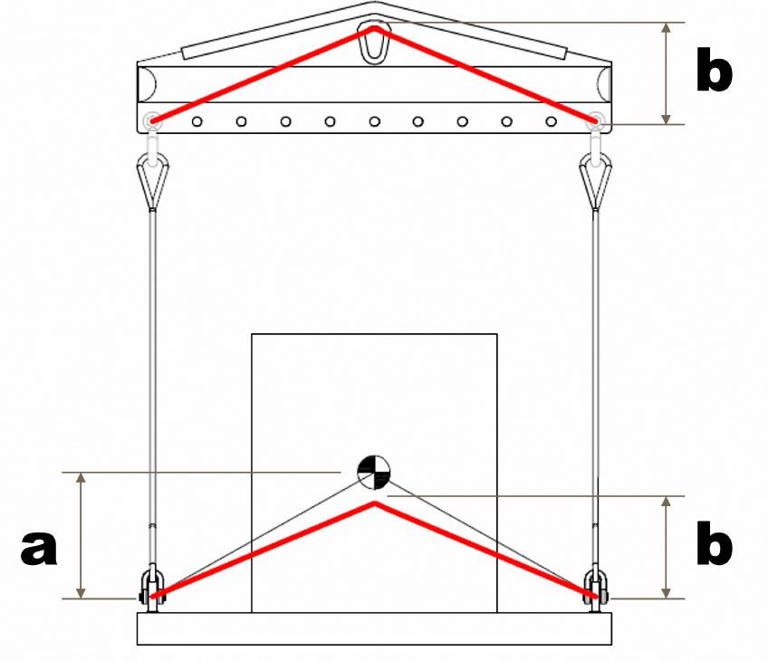 Lifting beam/spreader
